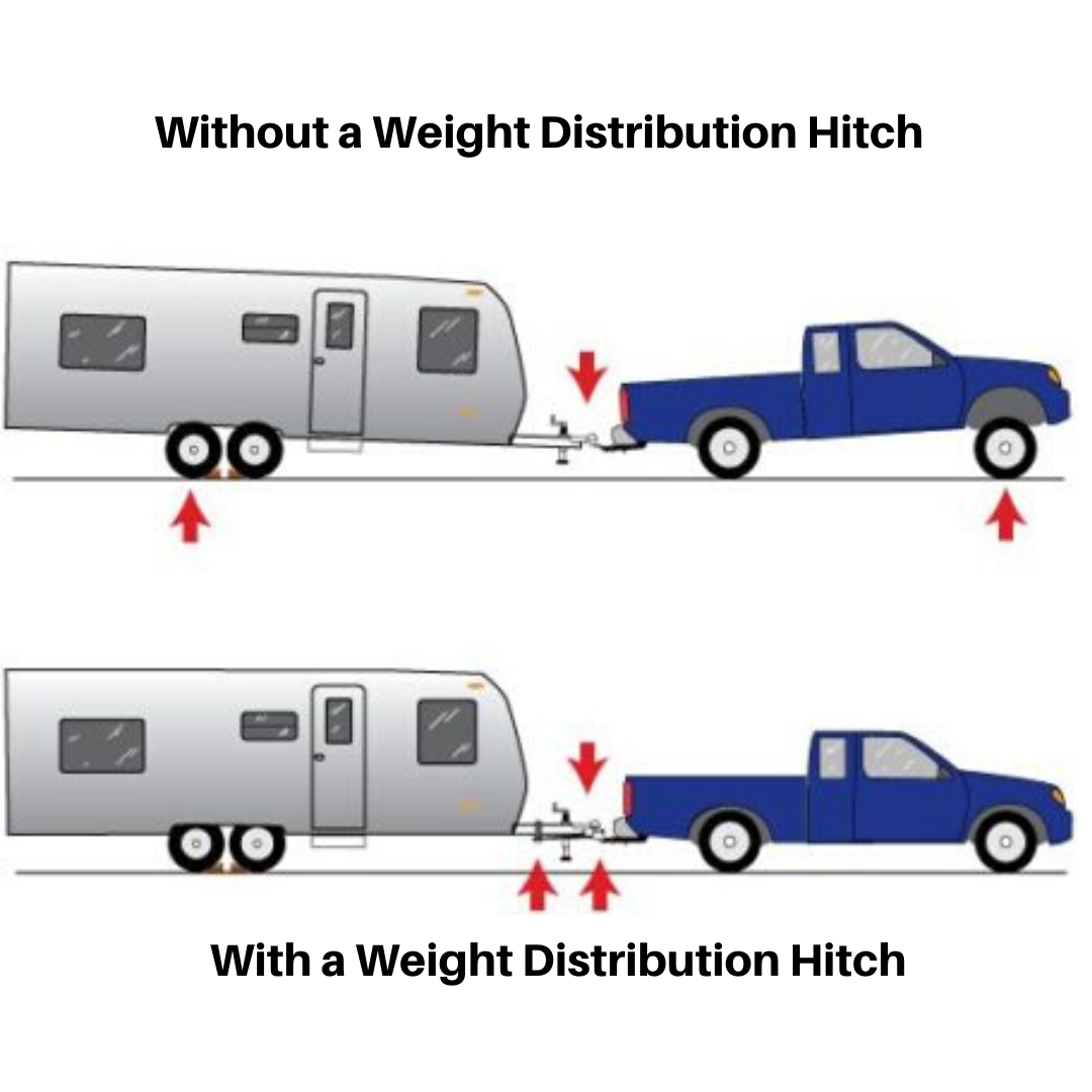 What does a weight distribution hitch do?
